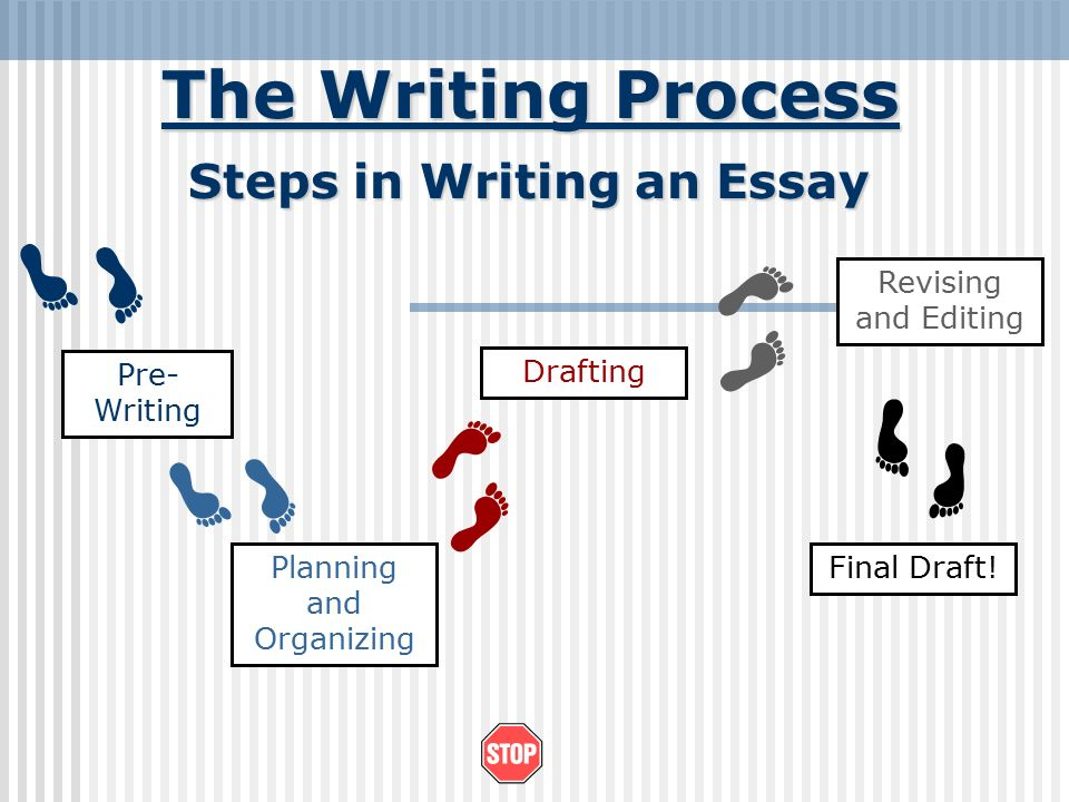 what are the steps of writing a good essay Steps to writing a persuasive essay 1 read and understand the prompt or writing directions what are you being asked to write about example.