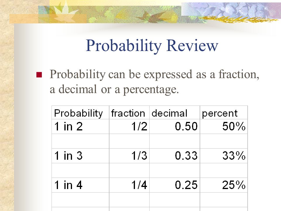Probability Review Probability can be expressed as a fraction, a decimal or a percentage.