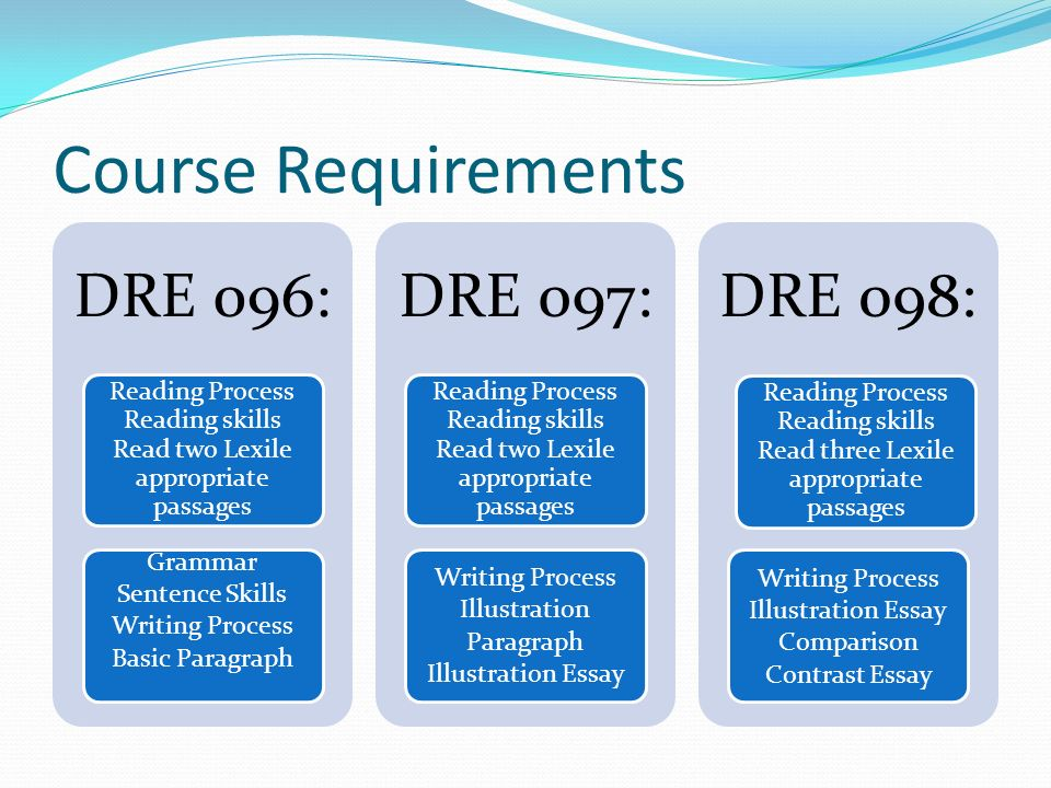 dre developmental reading and english ppt video online  course requirements dre 096 dre 097 dre 098 reading process