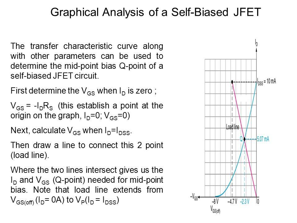 an analysis of the jfet characteristics ˘ ˆ ˘ -  ˘ ˚˘ˇ ˆ ˇ˘ ˚ ˘ ˘ ˆ ˘ˇ ˘  ˆ ˘  ˙˝˛ ˆ ˇ˚ $ ˚ ˘ ˆ  ˘ .