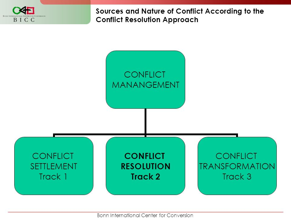 Sources and Nature of Conflict According to the Conflict Resolution Approach