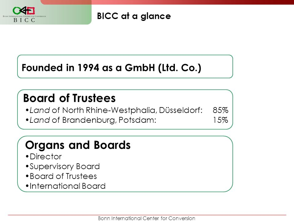 Organs and Boards Founded in 1994 as a GmbH (Ltd. Co.)
