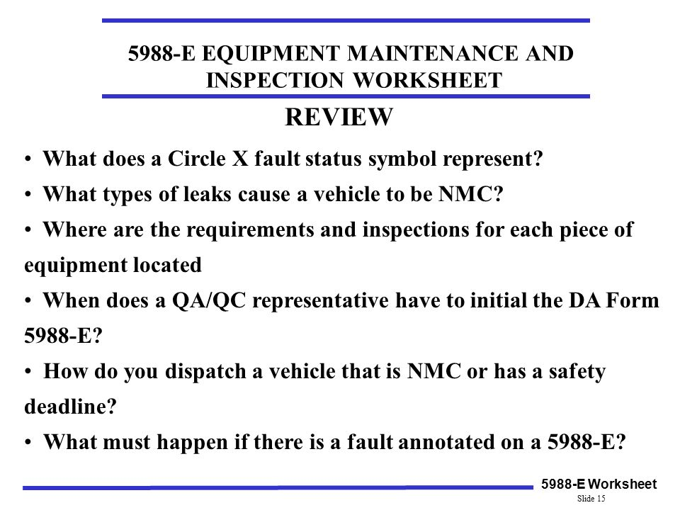 Operator status symbols Vehicle safety standards ppt download – Types of Faults Worksheet