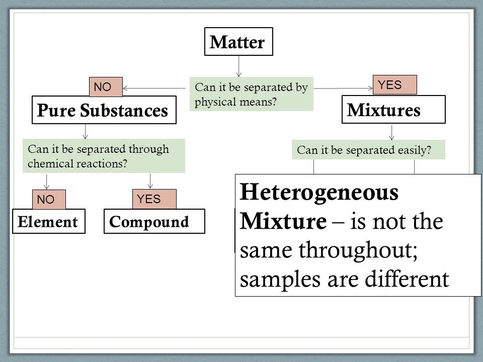Matter Classification - ppt download