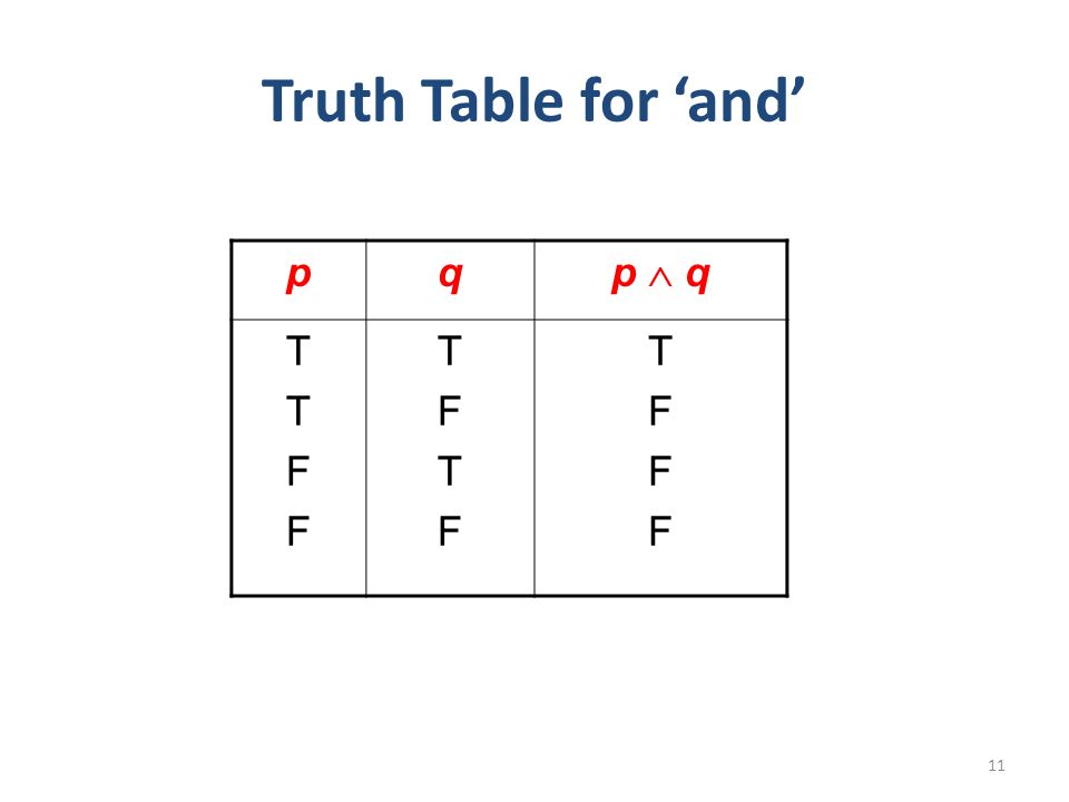 P then q truth table bing images for Division 2 table 98 99