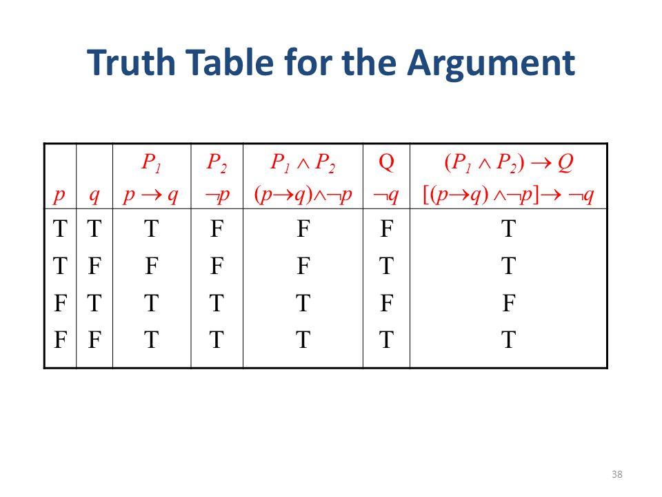 the four arguments book pdf
