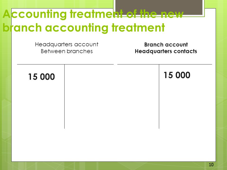 accounting treatment Accounting there are two types of accounting treatment (as disconnected from tax treatment) the desired treatment is pooling of interests add up the balance sheets of the two companies at historical cost (assets, liabilities, other equity) -- very simple a marriage of two companies difficult to pass all of the requirements.