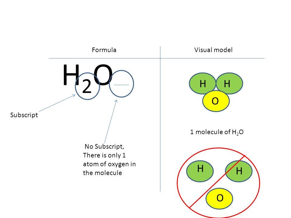h2o h h o h h o formula visual model subscript 1 molecule of h2o - Periodic Table Of Elements Visual