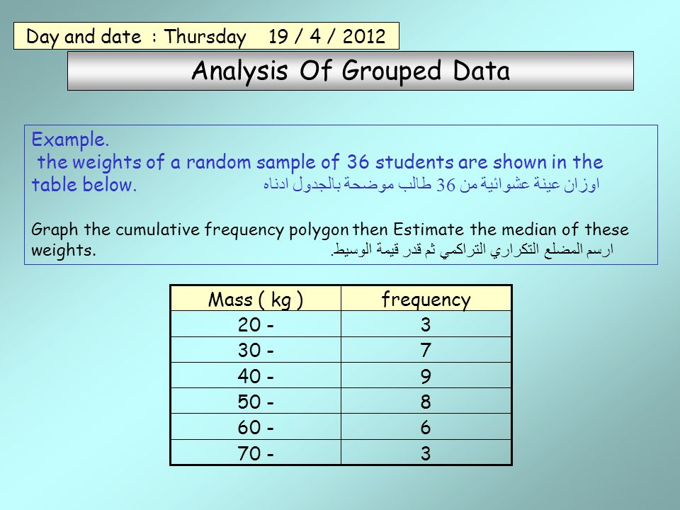 how to find median from frequency polygon