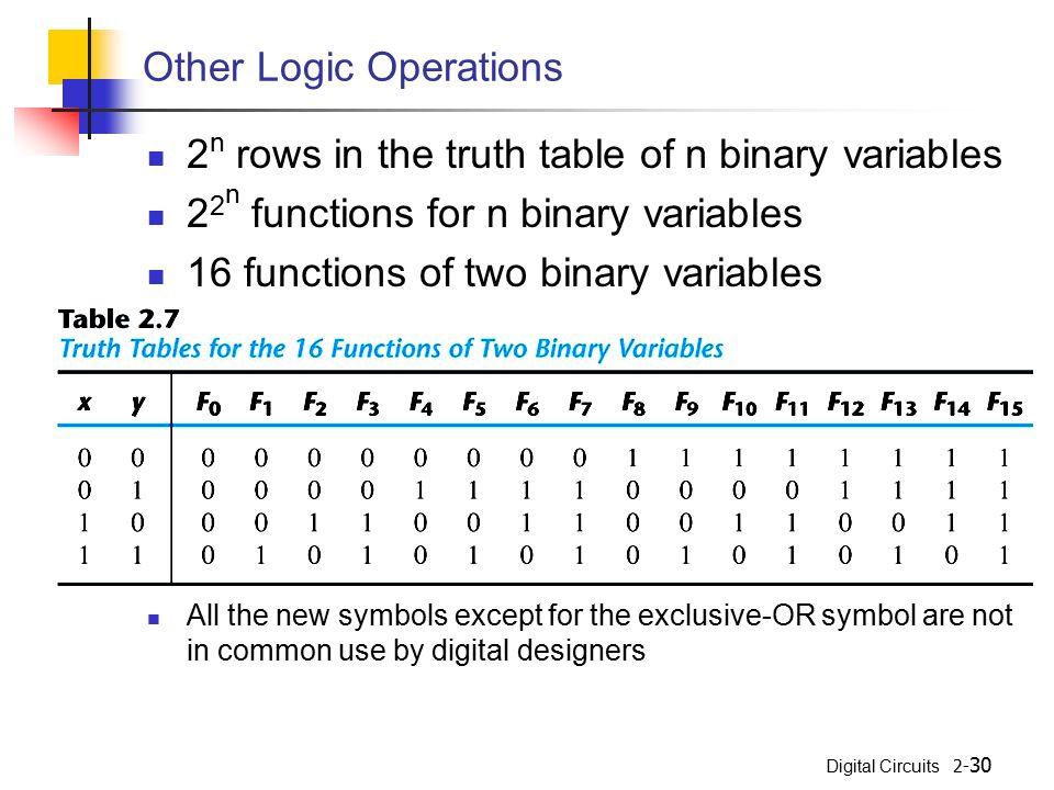 Boolean Algebra and Lo...