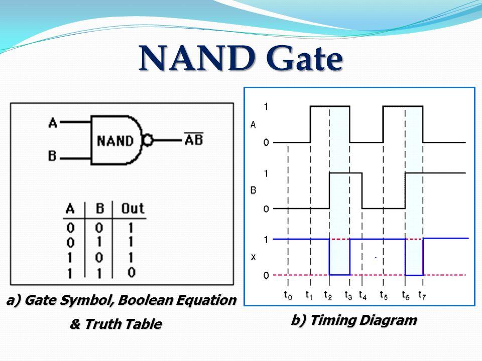 chapter 1 introduction to digital logic - ppt video online ... logic diagram of xor gate #4