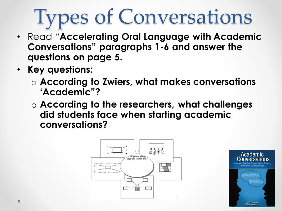 Collaborative Classroom Examples ~ Collaborative academic conversations ppt video online