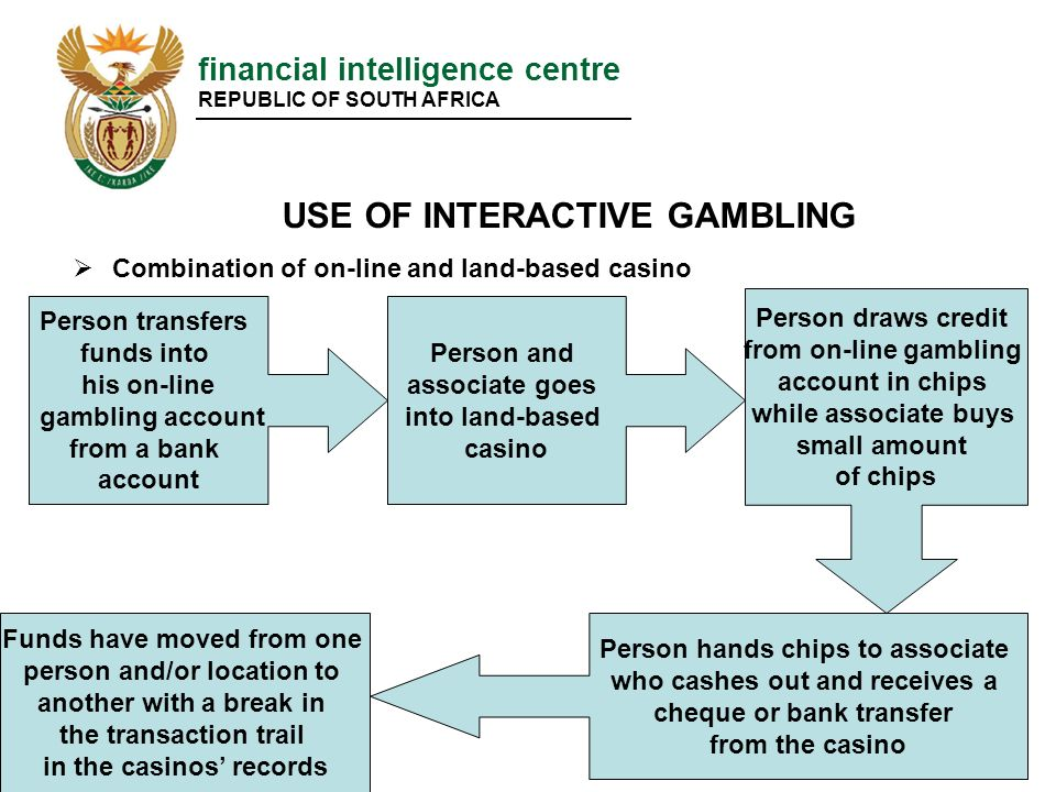 Fund gambling account does like look roulette wheel