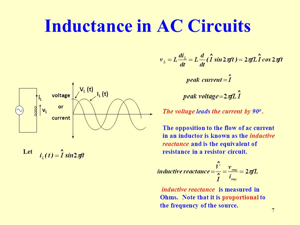 Frequency Of Ac : Eee ac circuits ppt download