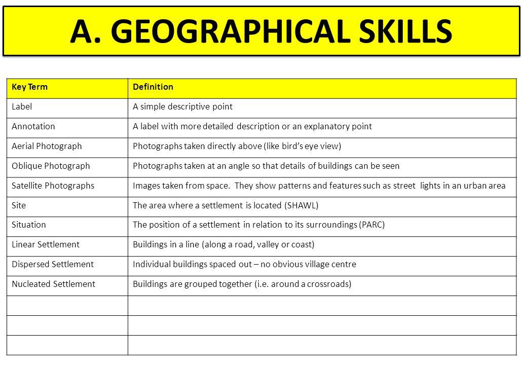 key skills definition coinfetti co