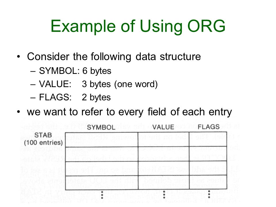 Example of Using ORG Consider the following data structure