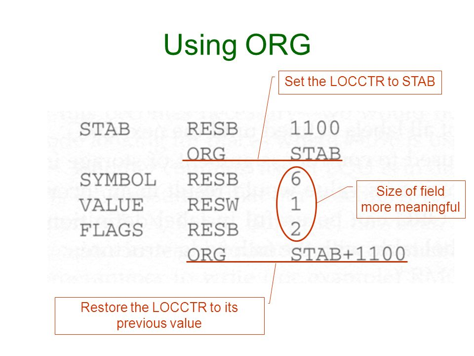 Restore the LOCCTR to its previous value