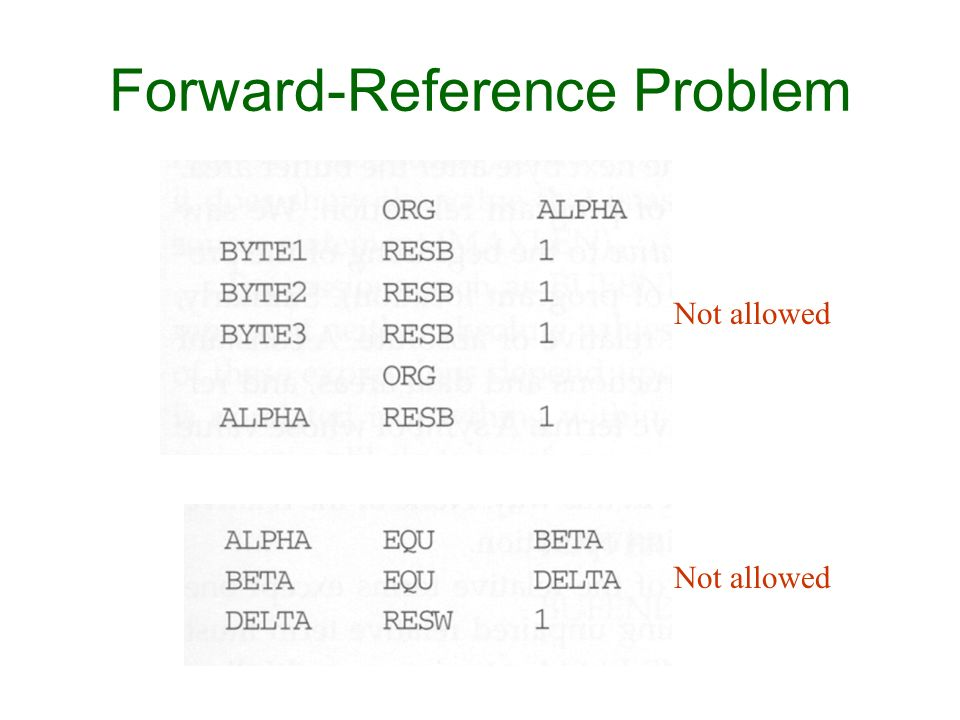 Forward-Reference Problem
