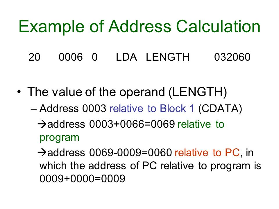 Example of Address Calculation