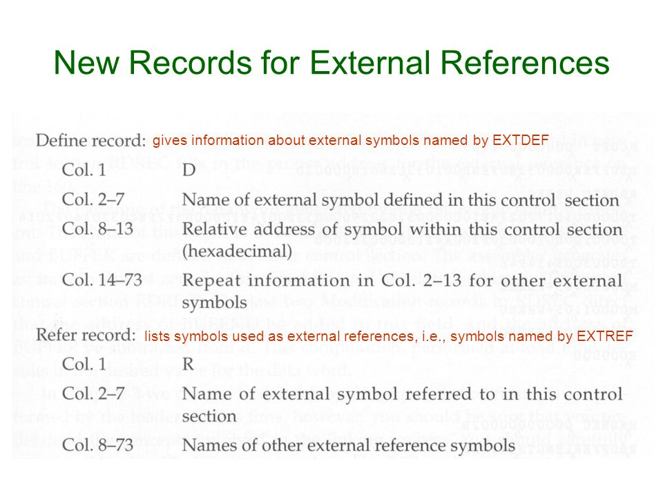 New Records for External References