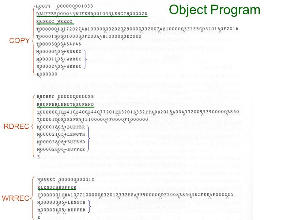 Object Program COPY RDREC WRREC