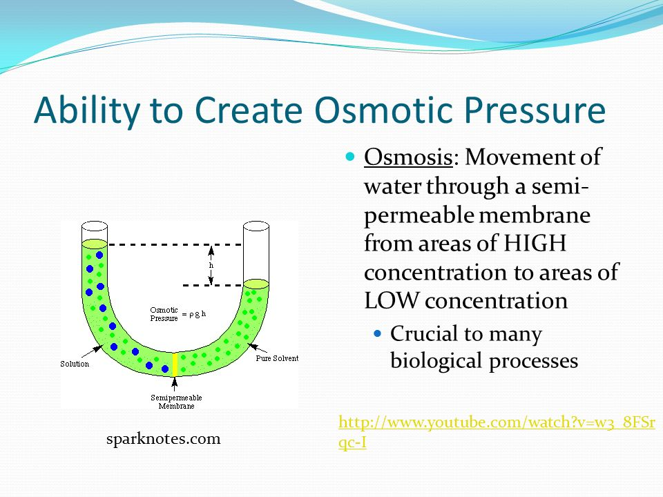 Ability to Create Osmotic Pressure