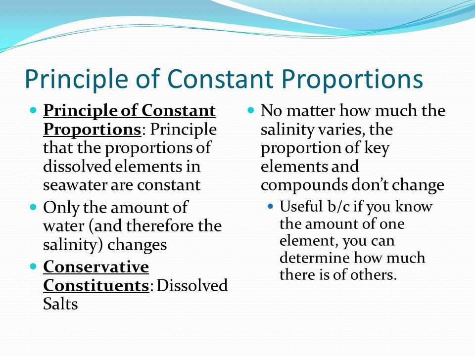 Principle of Constant Proportions