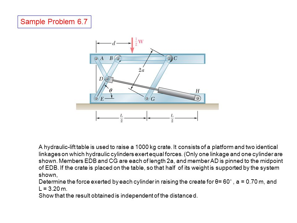 Hydraulic Lift Examples : Analysis of trusses by the method sections ppt