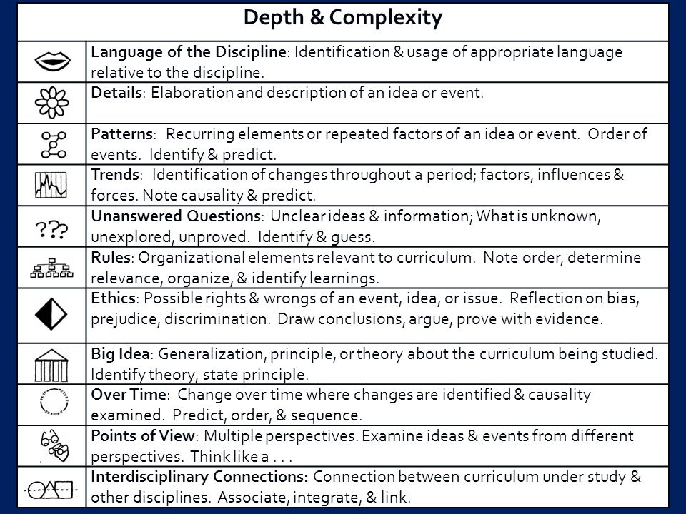 the complexities of language in the real thing The complexities of sentencing download audio and i'd have to say that now that i am far more informed about the complexities i often enjoy the language.