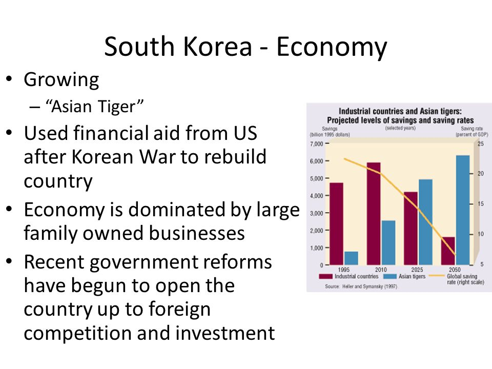 south korean economy essay