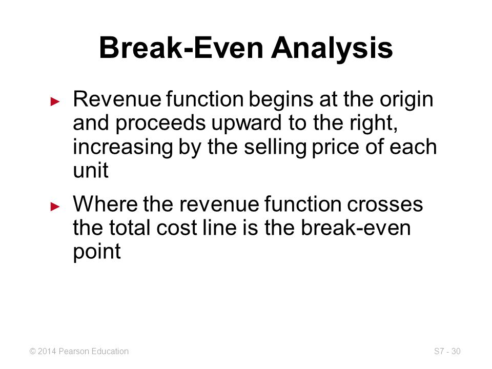 an analysis of the production of the upwards swing in revenue Math 119 section 14 handout cost, revenue and profit the profit is write the profit function for the production and sale of x radios b) graph the revenue.