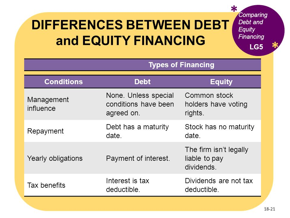 what u2019s finance  the role of finance and financial