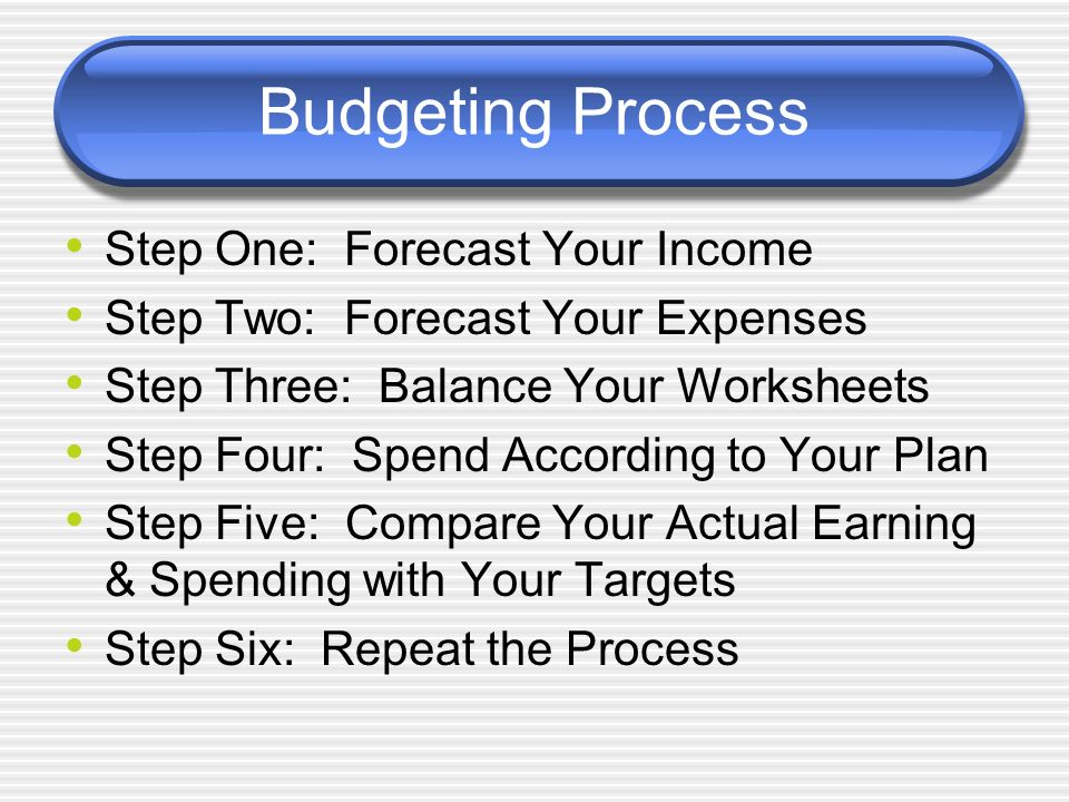 Where Does the Money Go Chapter 2 Budgeting ppt download – Step Four Worksheets