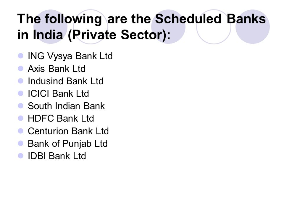 The following are the Scheduled Banks in India (Private Sector):