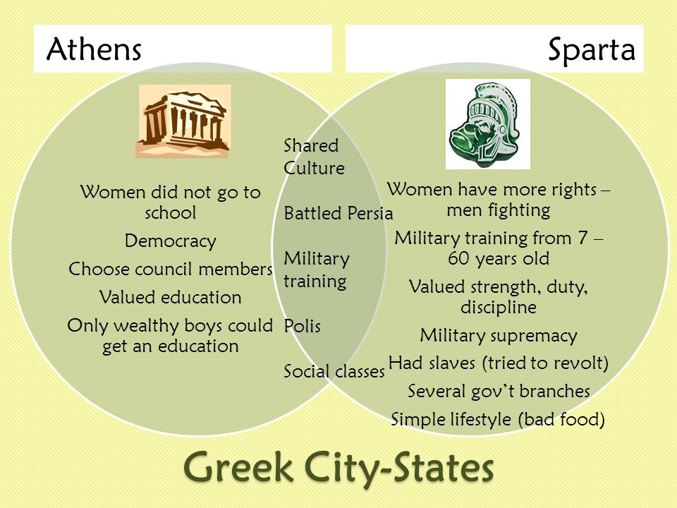 athens and sparta similarities