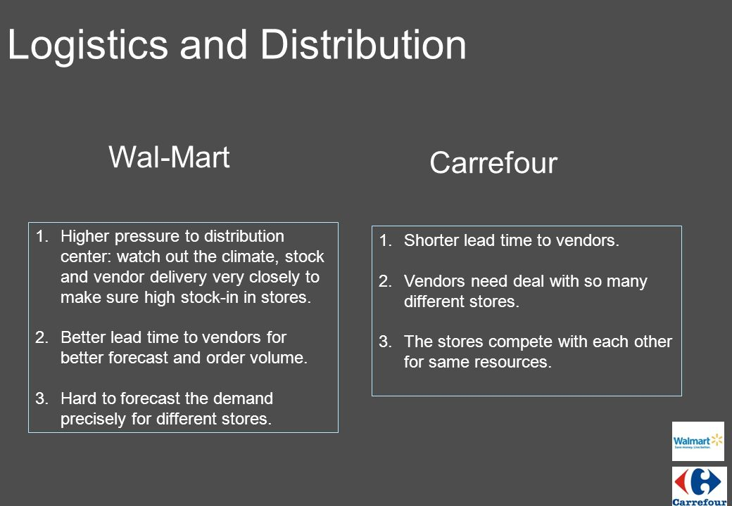 wal mart versus carrefour Us retail giant walmart appears to be bucking this trend  even as multinational  rivals such as carrefour and tesco have seen their popularity.