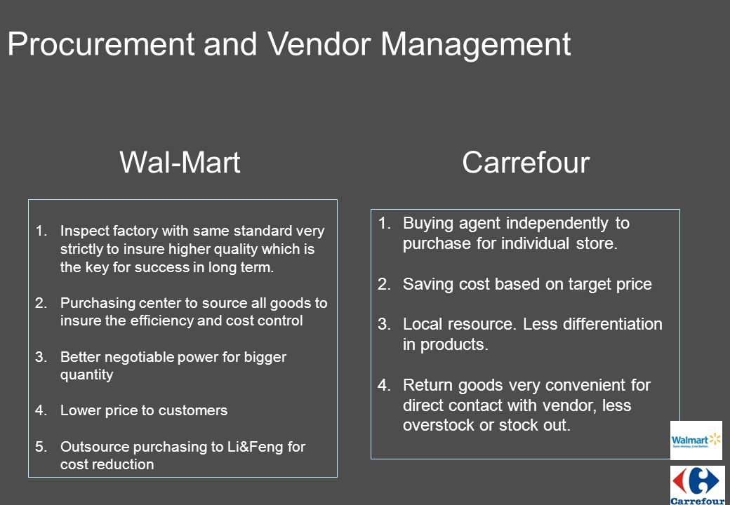 wal mart and human resource management A look at walmart's hr strategy from the inside out: would it work for  of  walmart employees to get on the management track and those with.