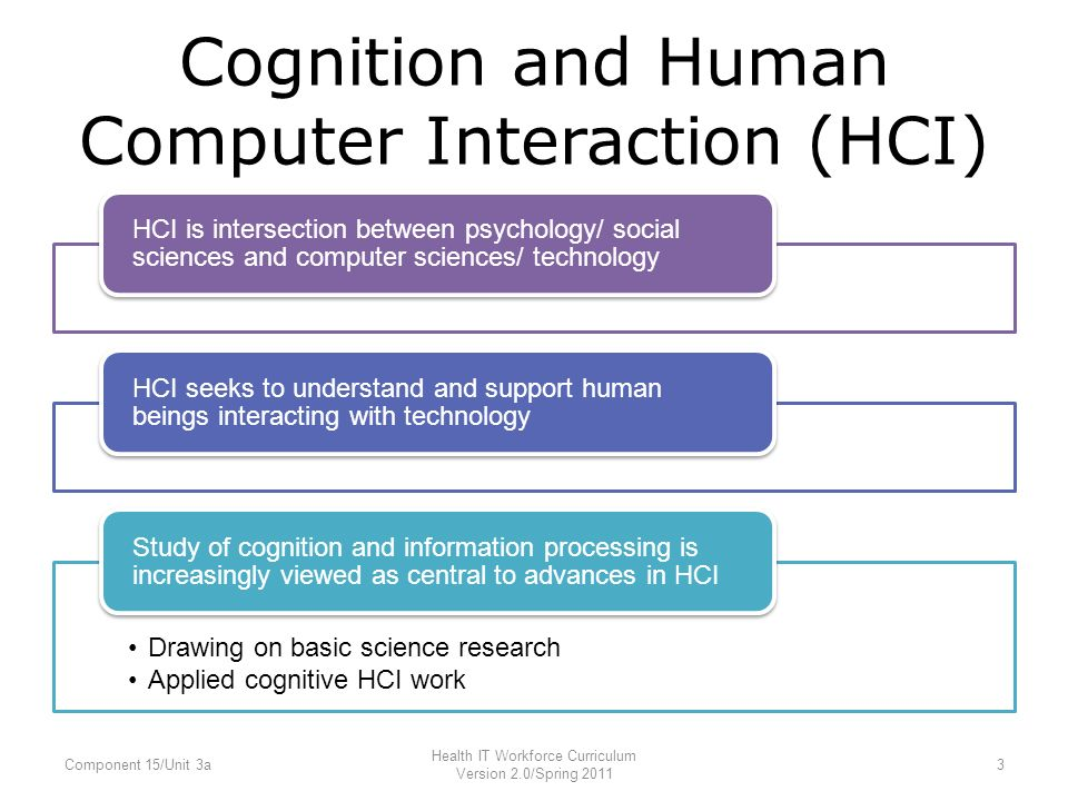 the study of human computer interaction The international journal of human-computer studies publishes original research • human-computer interaction a contextual study of semantic speech.