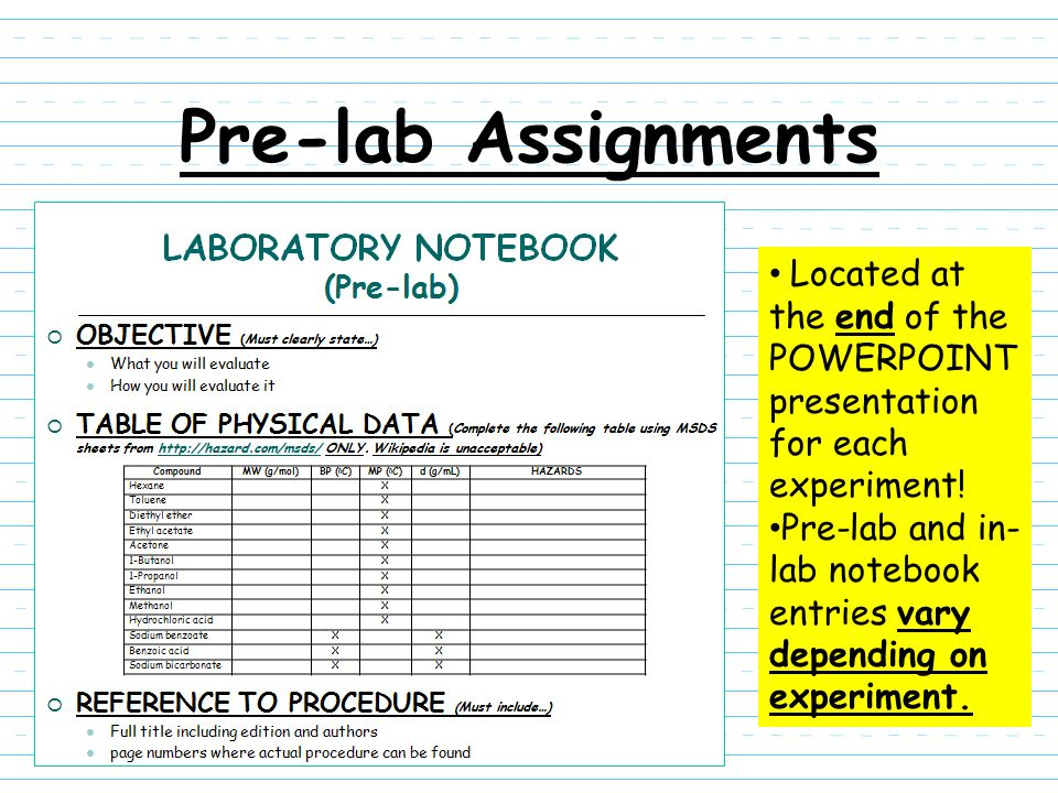 Writing Lab Notebook Reports