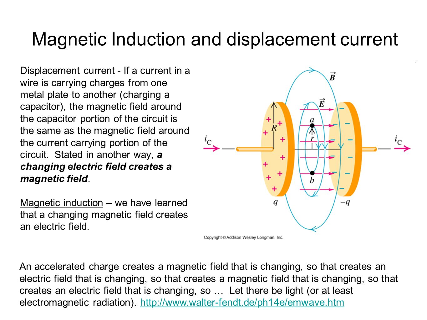 Stunning What Causes Electromagnetic Fields Images - Electrical ...