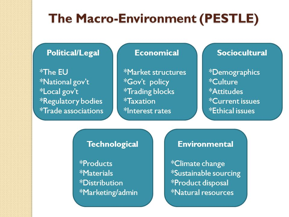 current changes in the marketing environment Importance of environmental monitoring  out by unseen market changes that have the potential to impact corporate survival  too small unless the current small.