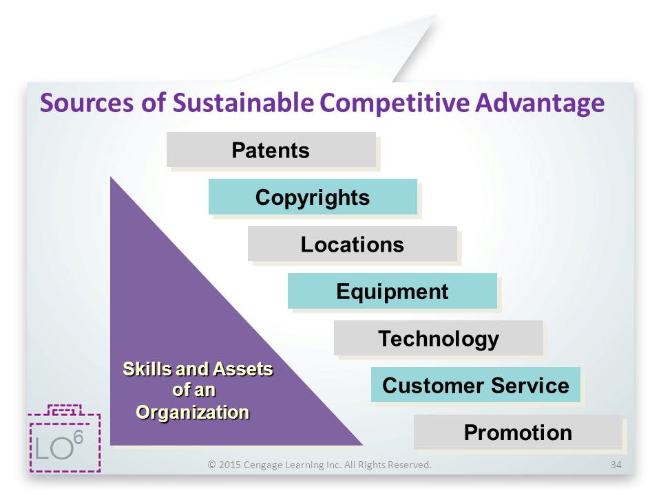 competitive advantage is it sustainable or Competitive advantages generate greater value for a firm and its shareholders because of certain strengths or conditions the more sustainable the competitive advantage, the more difficult it is for competitors to neutralize the advantage the two main types of competitive advantages are comparative advantage and differential advantage.