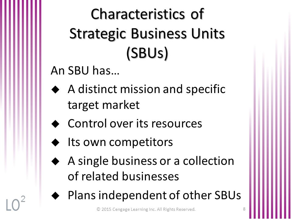 The Characteristic Of Strategic Business Planning Activities Business Essay