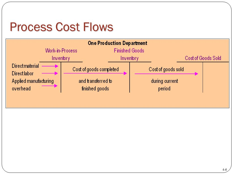 process costing single department Easton co produces its product through a single processing department direct materials are added at the start of  a true process costing system could make use .