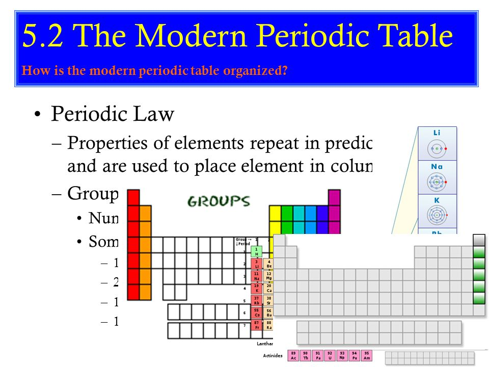 S 113 what is the periodic table how is it arranged ppt video 52 the modern periodic table urtaz Choice Image