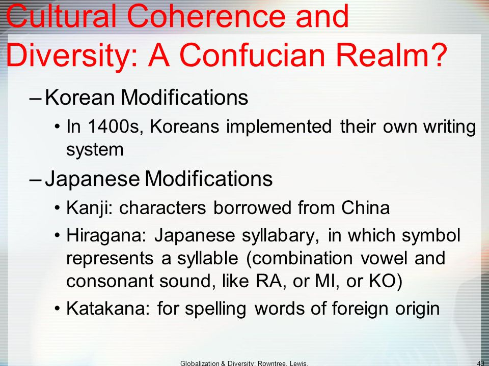 the cultural identity within asian writing systems Explored cultural identity as the outcome of contest: an ideological struggle over values, practices and cultural identity  asian students in the schools in which i taught  enables readers to situate everyday events within broader social and historical dynamics (cohen et al 2000, p181.