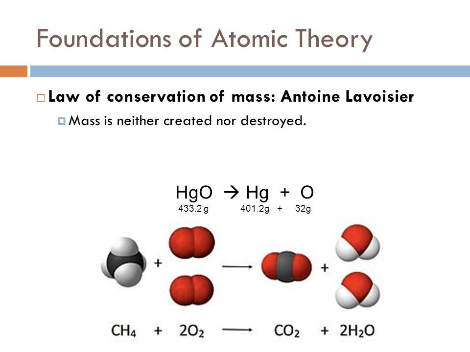 lavoisier atomic model - photo #2