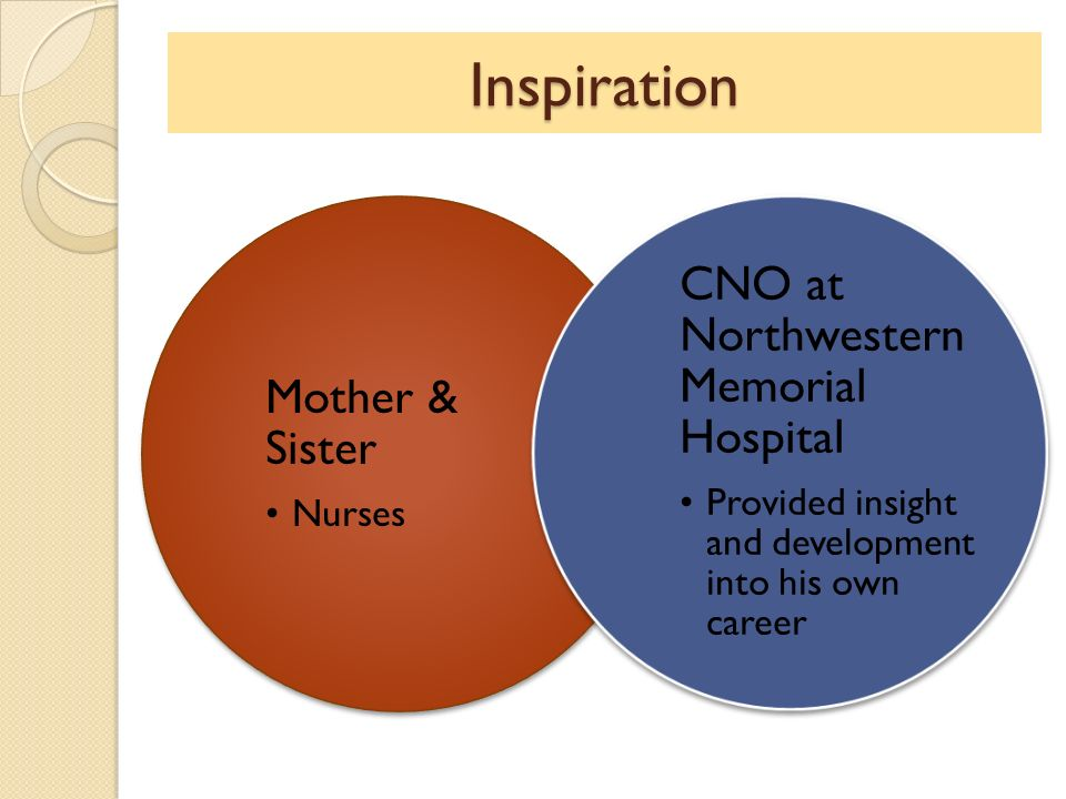 challenges of hospital nursing And the challenges of the nurse in hospital management can the sna help  nurses in the management of care what are the facilitator mechanisms used by .