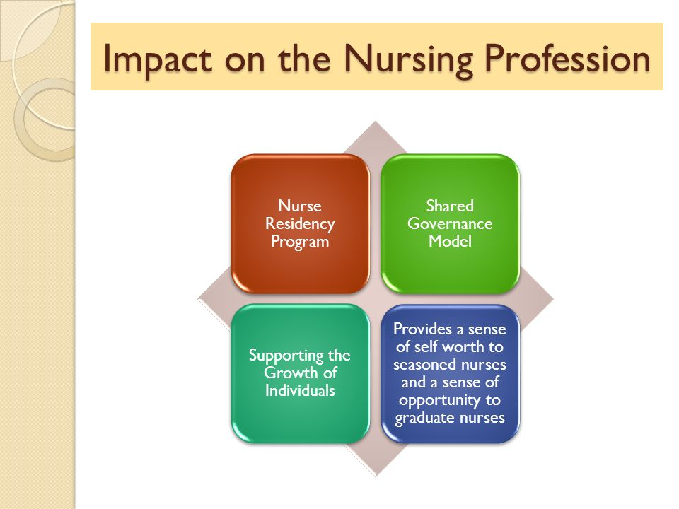 nursing profession the most important in Importance of ethics in nursing share august 30, 2016 nursing is consistently  rated as the most honest and ethical profession nurses work in a fast-paced,.