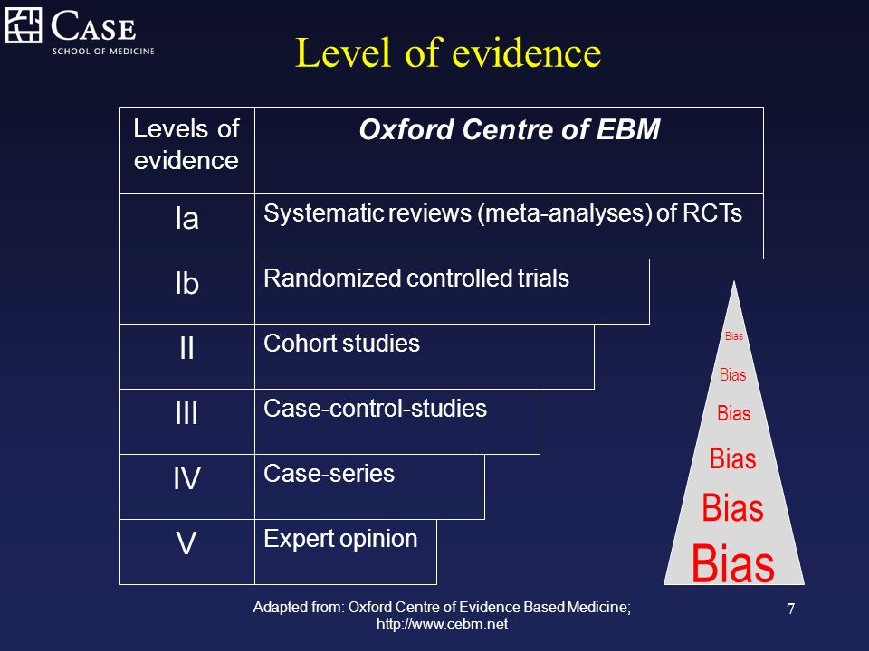 What is rct study